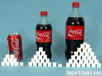 Visualización gráfica de la cantidad de azucar en el refresco